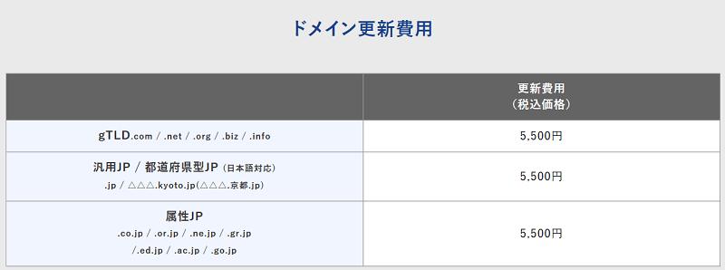 カゴヤジャパンのドメイン更新料